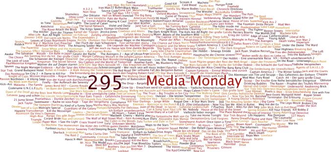 media-monday-295