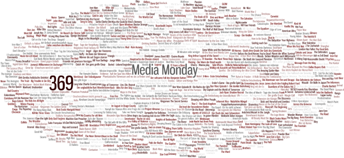 Media Monday #369