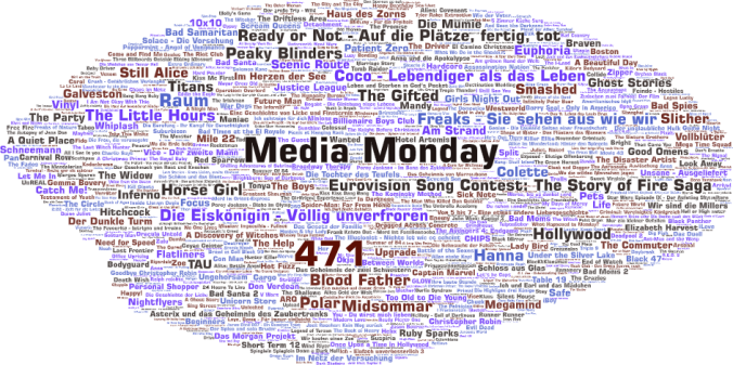 Media Monday #471