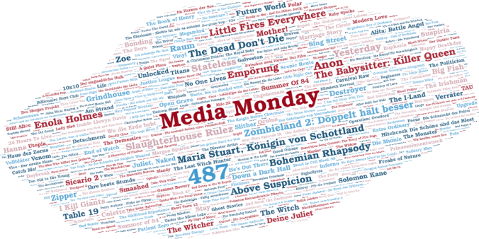 Media Monday #487