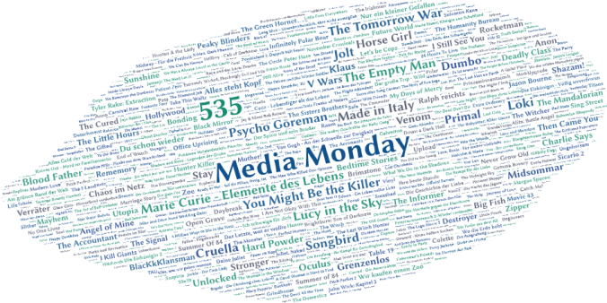 Media Monday #535